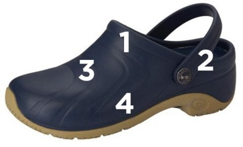 Numbered features of a great shoe for healthcare professioanls
